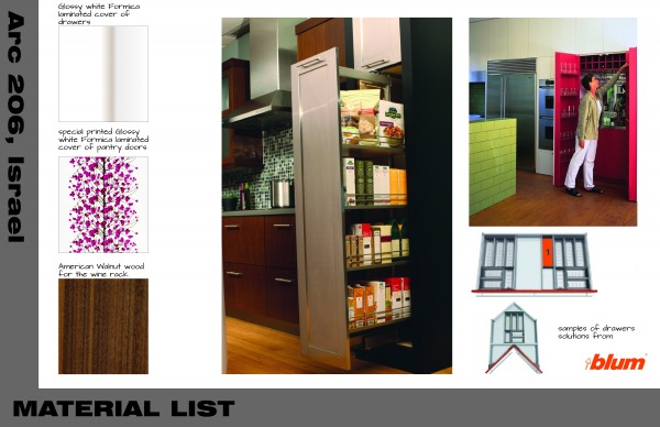 Image Kitchen Remodel (2)