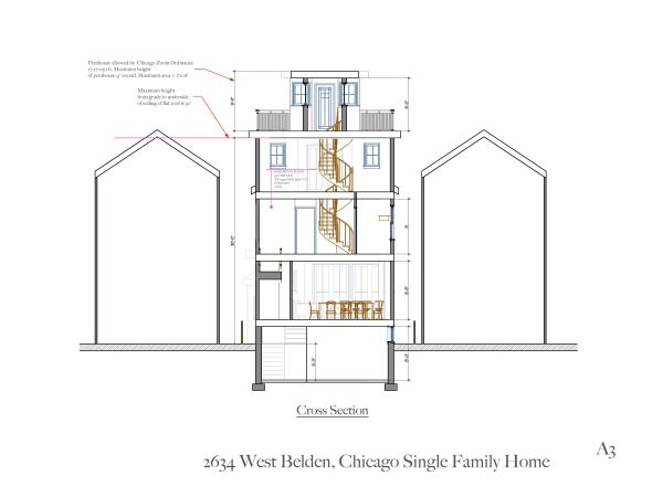 Image Chicago Single Family (1)
