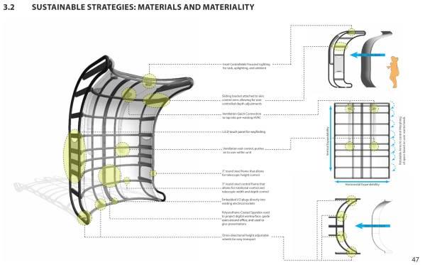 Image MassChallenge.org Offi... (1)