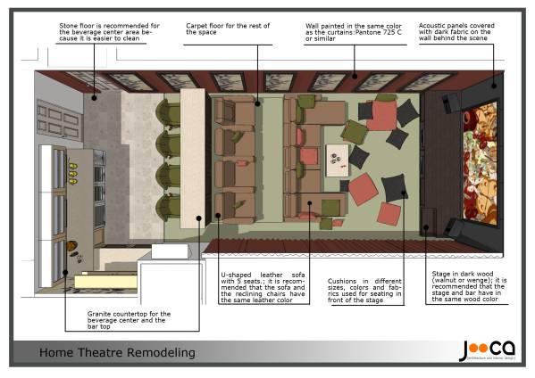 Basement Designed By Jooca Studio Home Theatre Andover Us Arcbazar