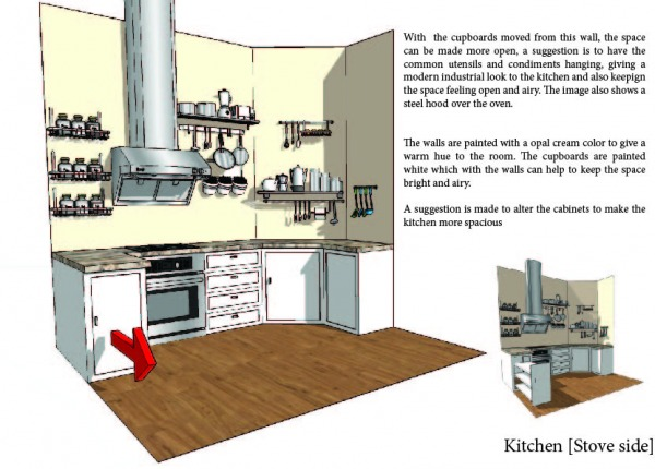 Kitchen on the Stove Side