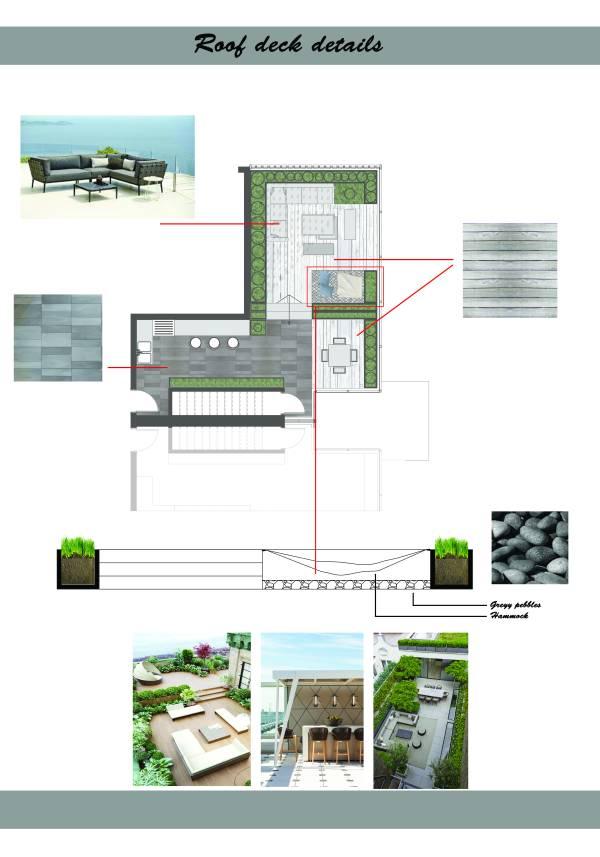 Image Need landscape design ...