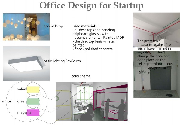 Image Office Design for Startup (1)