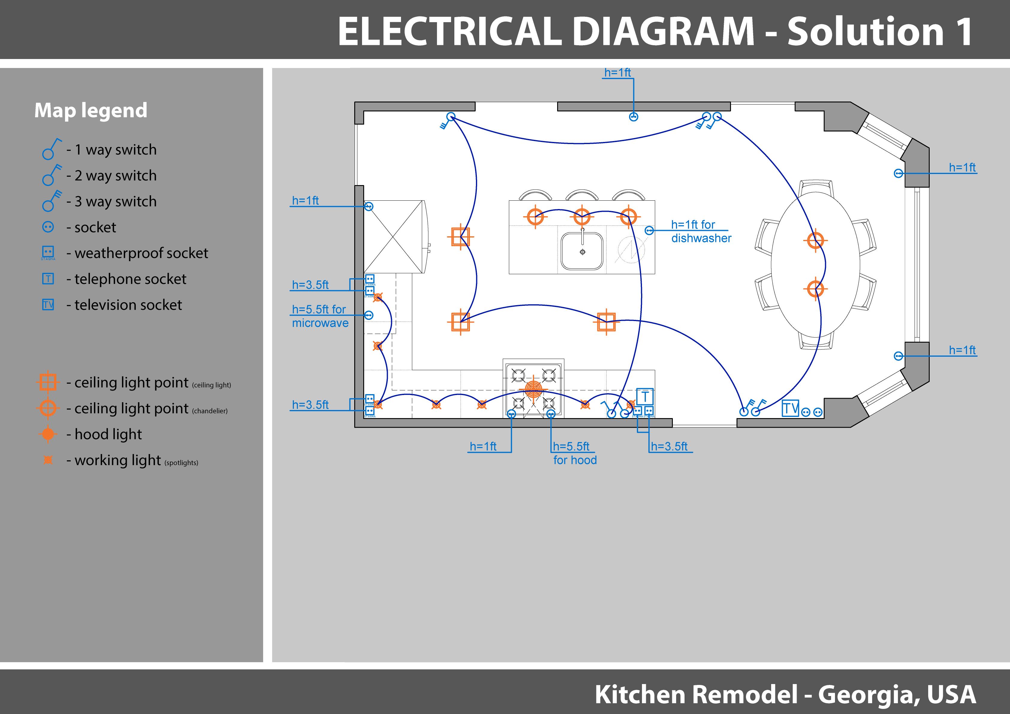 Viewdesignerproject Projectkitchen Design Designed By Mg Architect Studio