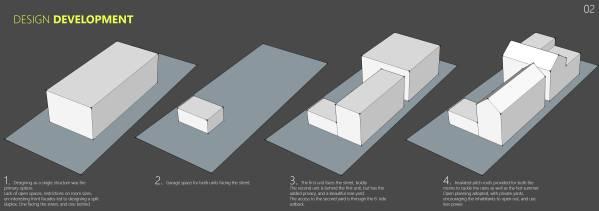 Image 2. Design Development