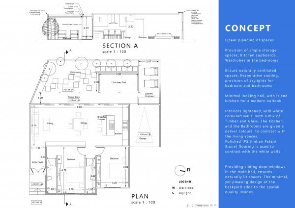 Image 2. Concept, Plan, Section