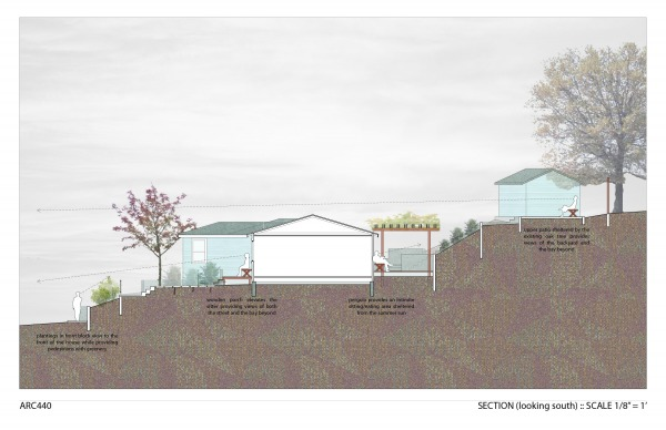 Image Yard Redesign w Retain... (1)