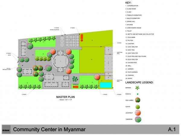 Image Community Center in My...