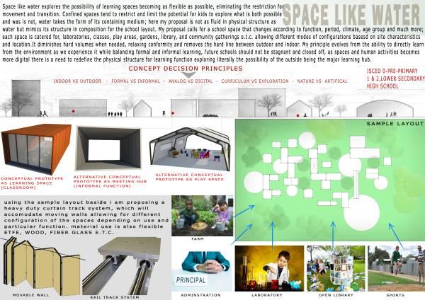 Image The School of the Futu... (1)