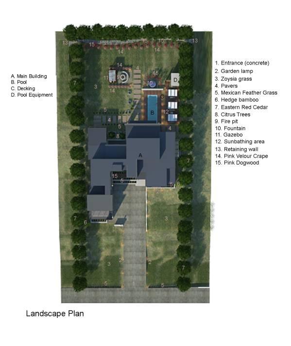 Front yard back yard designed by elton backyard for Pool design kitchener