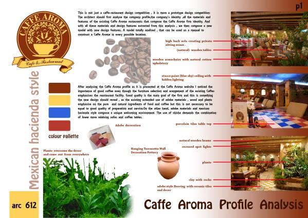 Image Caffe Aroma Profile An...