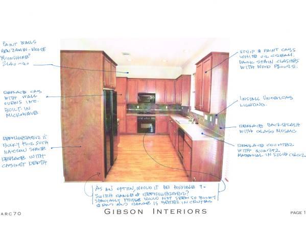 Image Gibson Interior ideas