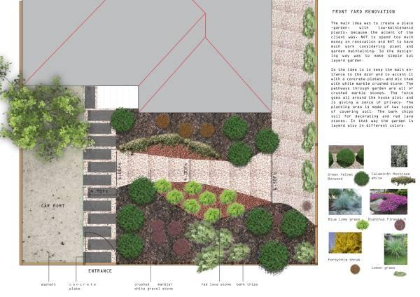 Image Plan view of design