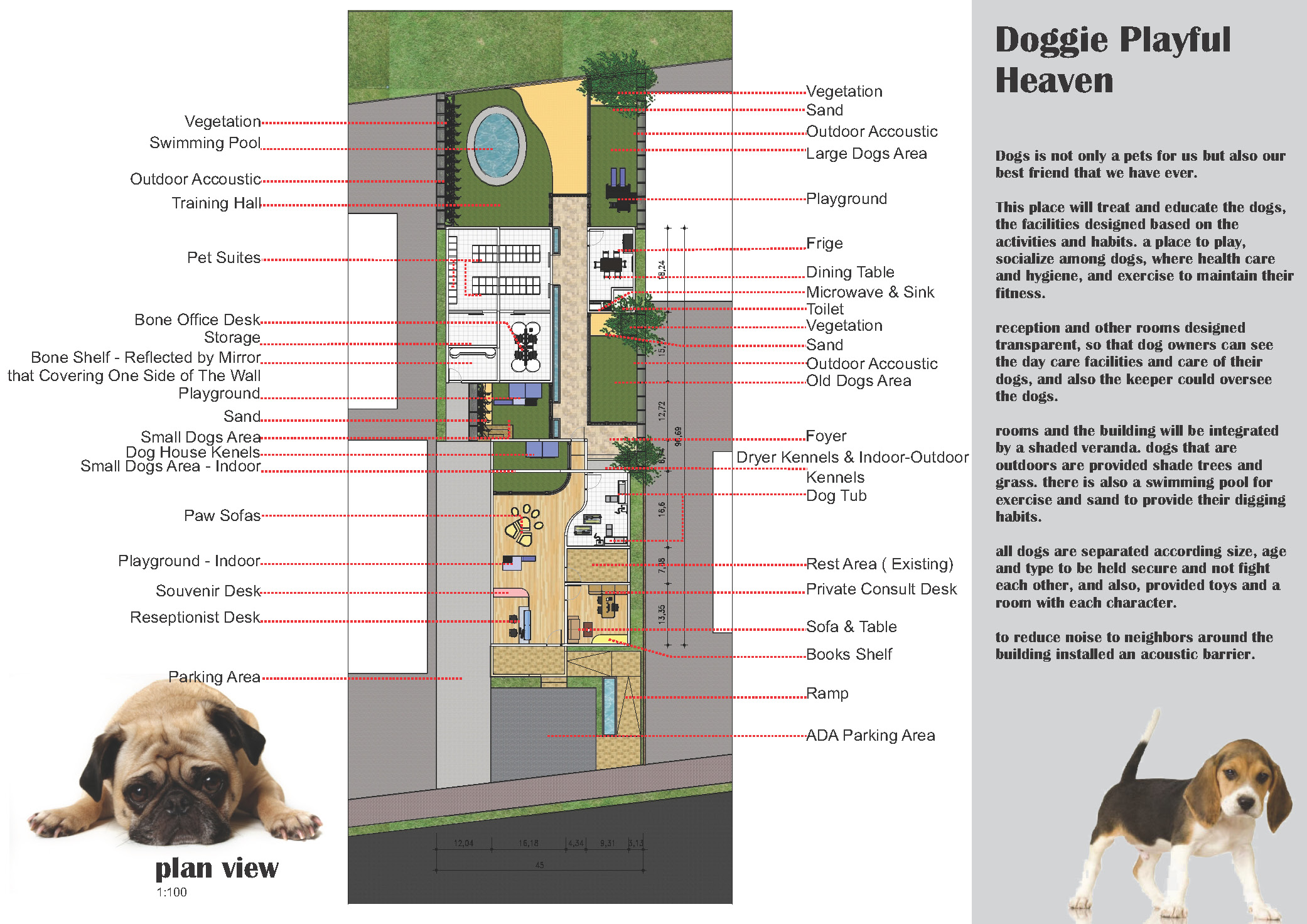 Viewdesignerproject projectbuilding design Dog kennel layouts