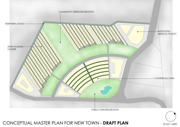Image Draft master plan