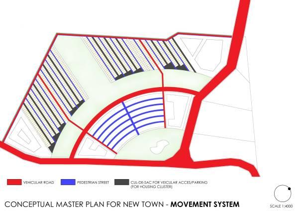 Image movement system, segre...