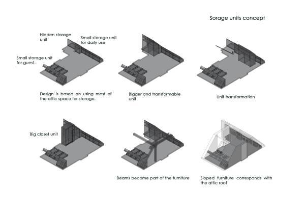 Image Concept - Storage units