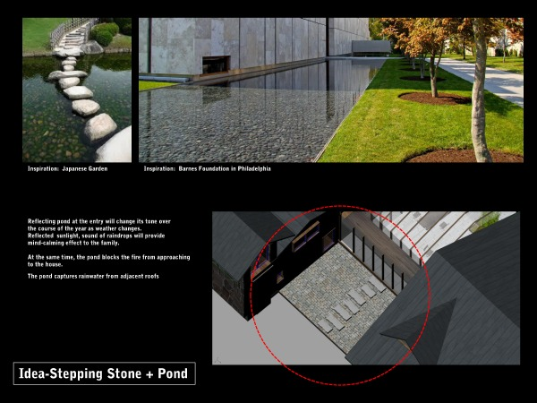 Image Idea-Stepping Stone &a...