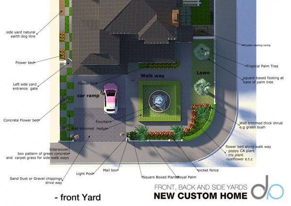 Image Front Yard Design Plan