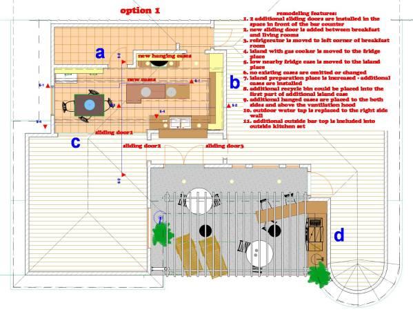 Image KITCHENS - Indoor & Ou...