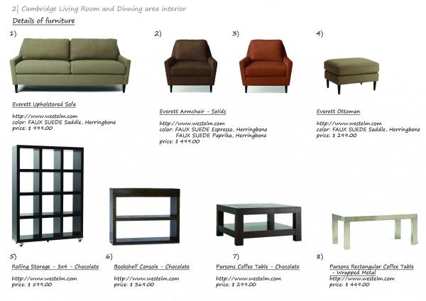 Image Furniture description