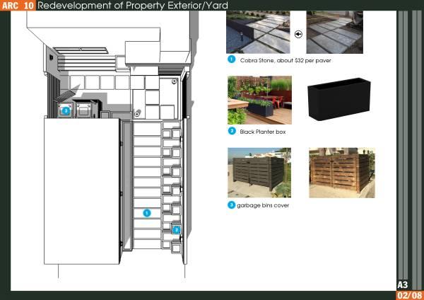 Image Redevelopment of  Prop... (2)
