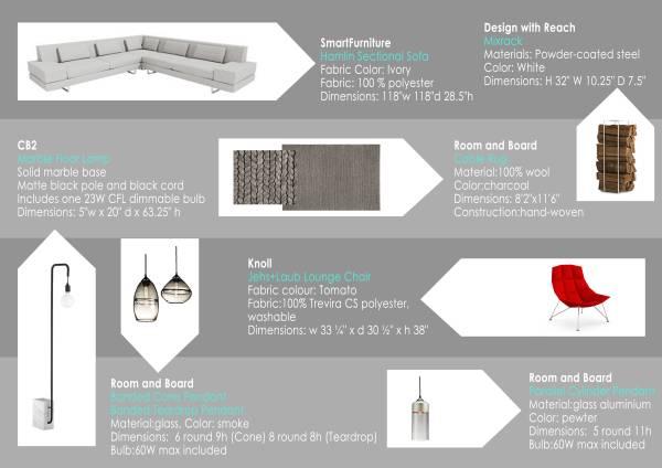 Image materials, furniture, ...