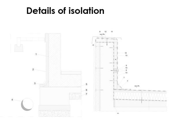 Image detail of isolationw