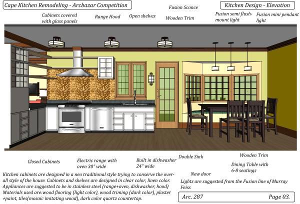 Image Cape Kitchen (2)