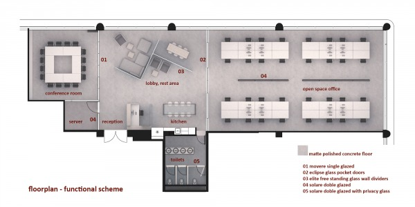 Image functional layout plan
