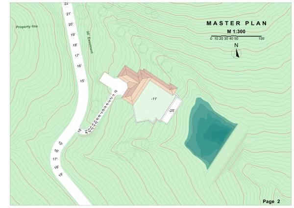 Image Master Plan