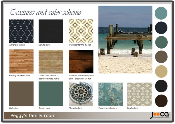 Image Textures