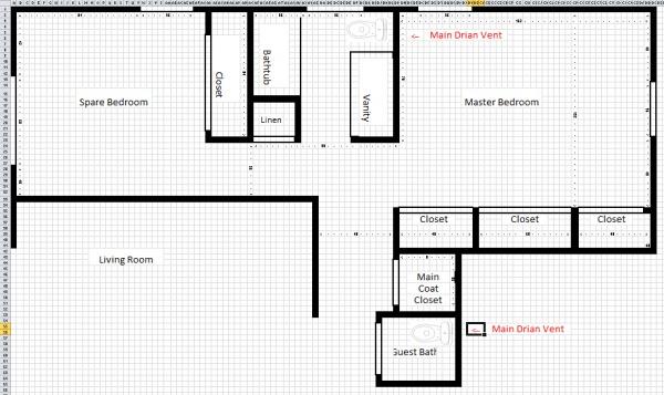 Image Northville Master Suite (0)