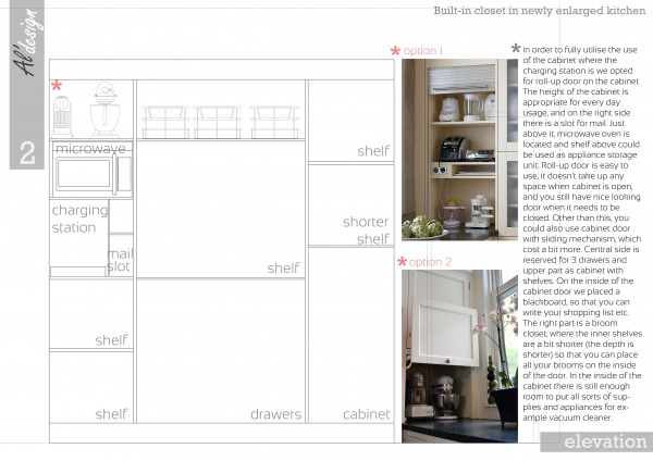 Image Built-in closet in new... (1)
