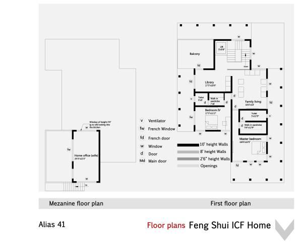 Image Feng Shui ICF Home (1)