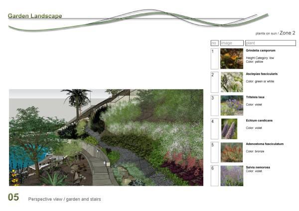Image Gardner Landscape (2)
