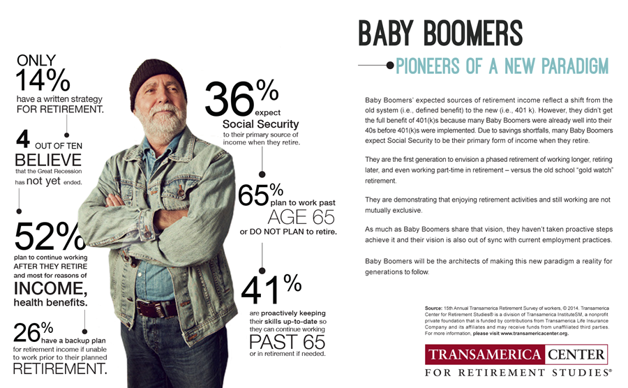 5 Things You Should Know About Baby Boomers and City ...