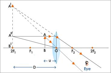 Questions and answers cbse icse solutions cbse icse study show ray diagrams of simple microscope compound microscope and telescope calculate their equations to find out magnification ccuart Gallery