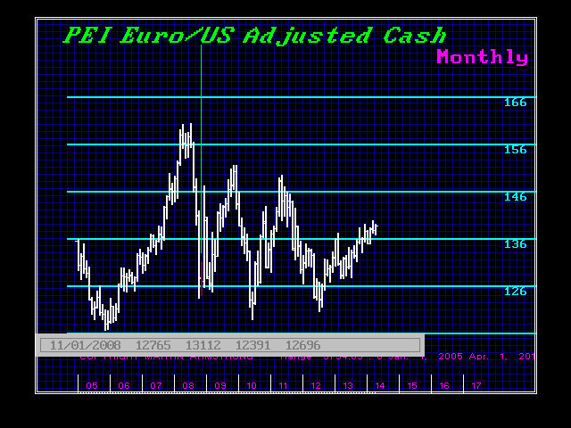 Bildebergs Losing Control?   Armstrong Economics