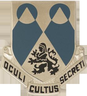 2nd Military Intelligence Battalion