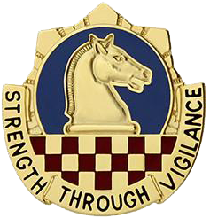 902nd Military Intelligence Group