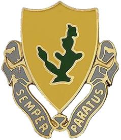 12th Cavalry Regiment, 2nd Cavalry Brigade, 1st Cavalry Divison