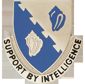14th Military Intelligence Battalion