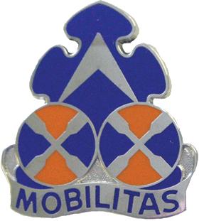 19th Aviation Battalion