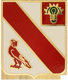 1st Battalion, 21st Artillery