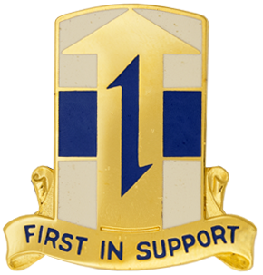 21st Theater Sustainment Command (21st TSC)