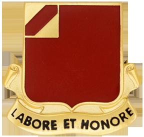 1st Battalion, 22nd Field Artillery