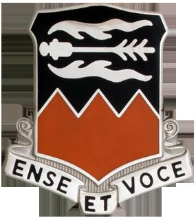 141st Signal Battalion