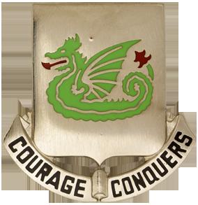 1st Battalion, 37th Armor