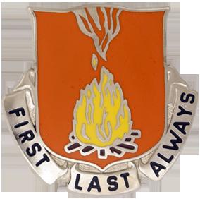 53rd Signal Battalion